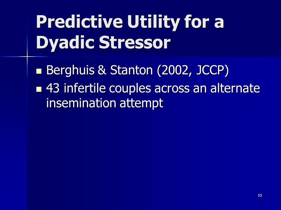 Predictive Utility for a Dyadic Stressor
