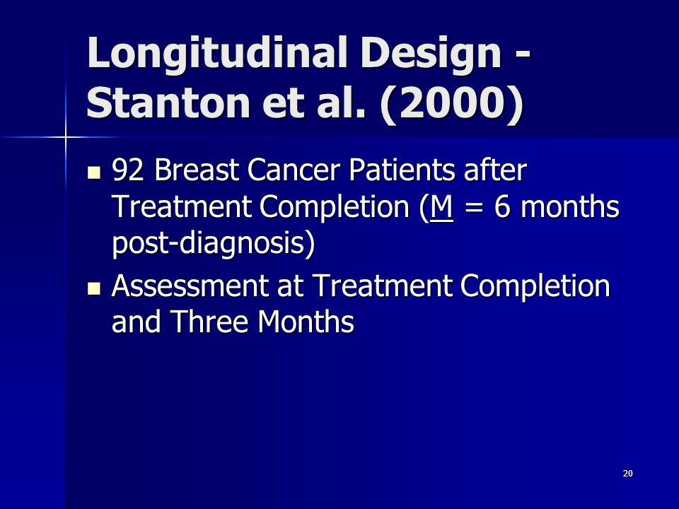 Longitudinal Design - Stanton et al. (2000)