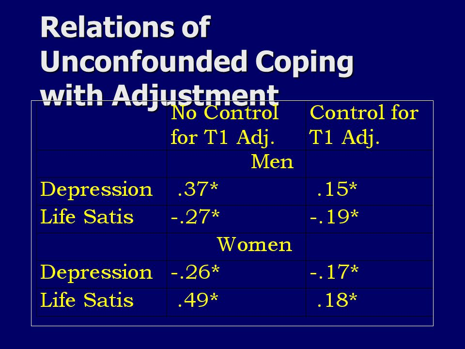 Relations of Unconfounded Coping with Adjustment