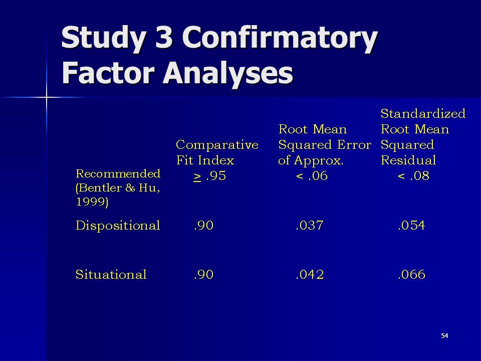 Study 3 Confirmatory Factor Analyses