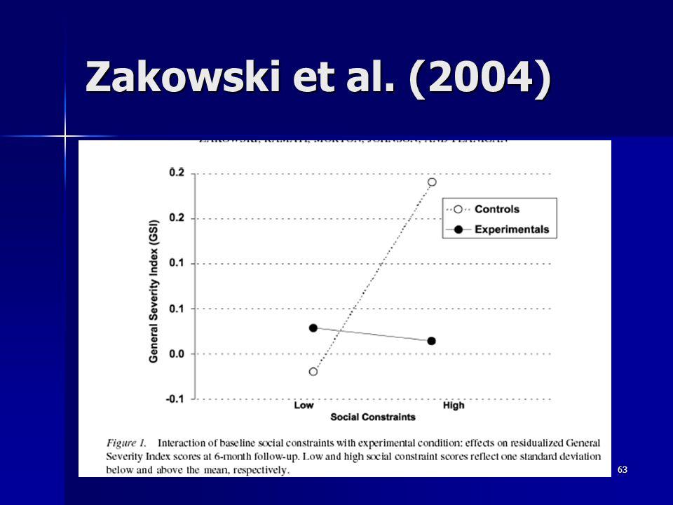 Zakowski et al. (2004)