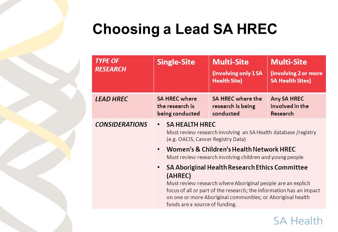 Choosing a Lead SA HREC Single-Site Multi-Site