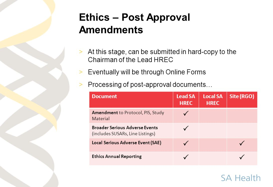 Ethics – Post Approval Amendments