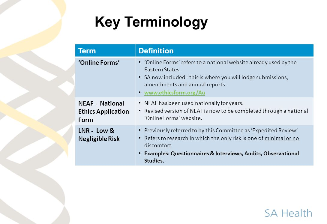 Key Terminology Term Definition 'Online Forms'