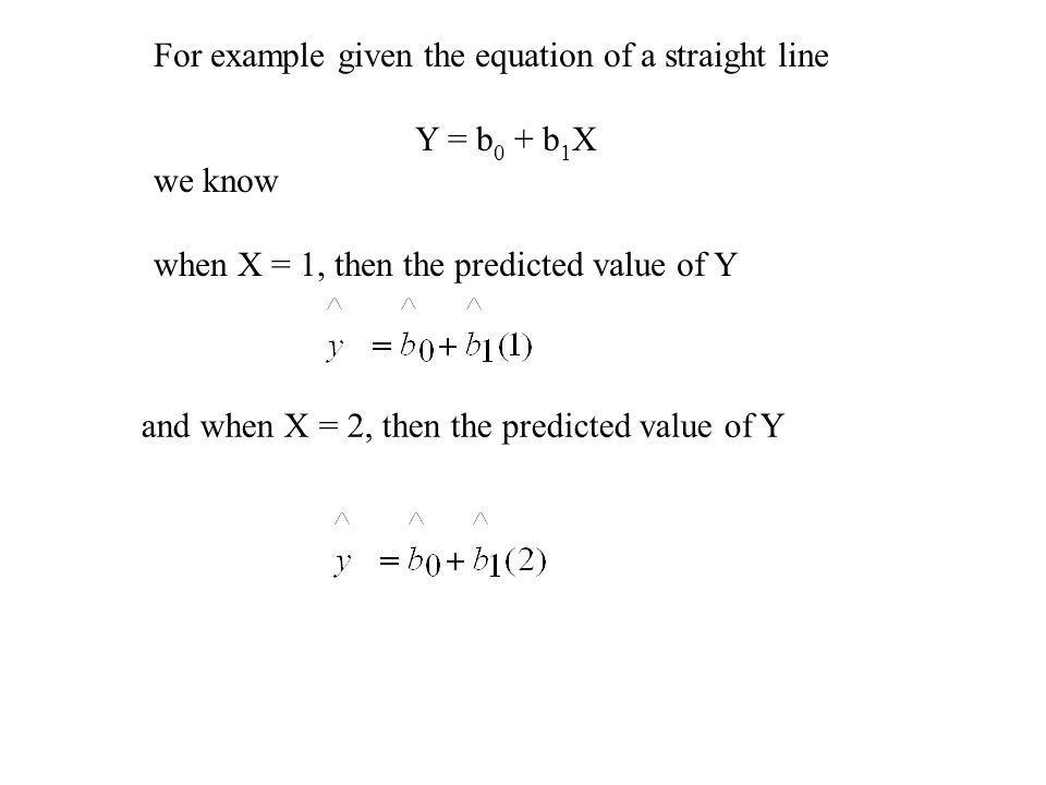 For example given the equation of a straight line