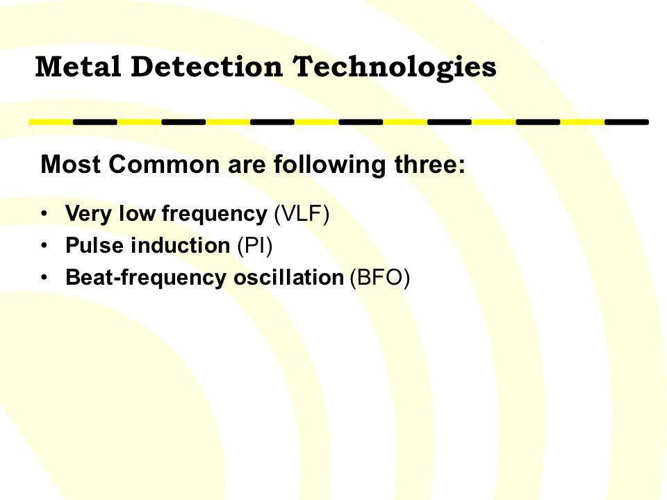 Metal Detection Technologies