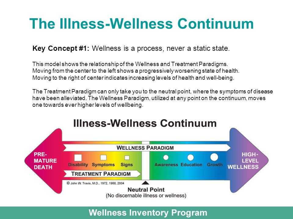 The Illness-Wellness Continuum