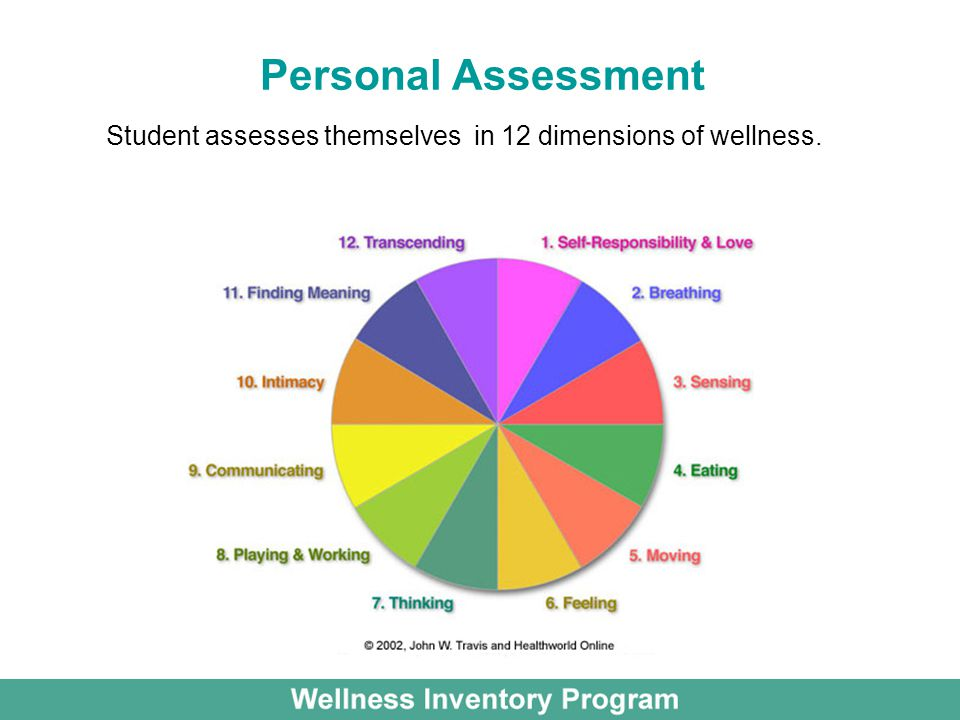 Personal Assessment Student assesses themselves in 12 dimensions of wellness.