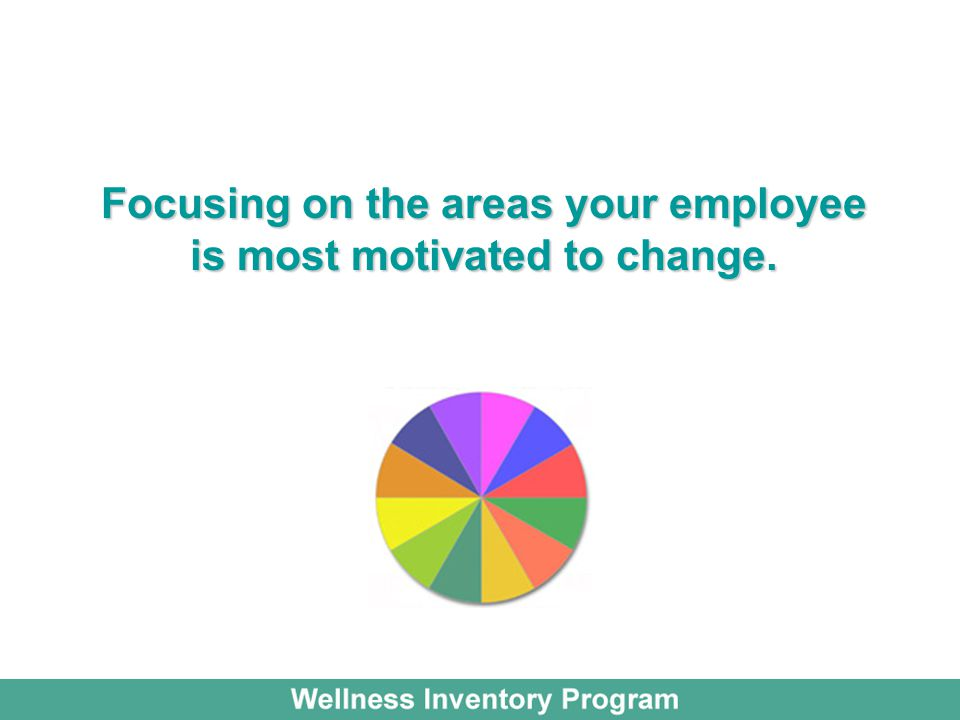 Focusing on the areas your employee is most motivated to change.