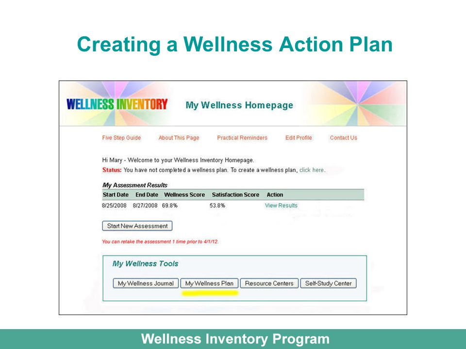 Creating a Wellness Action Plan