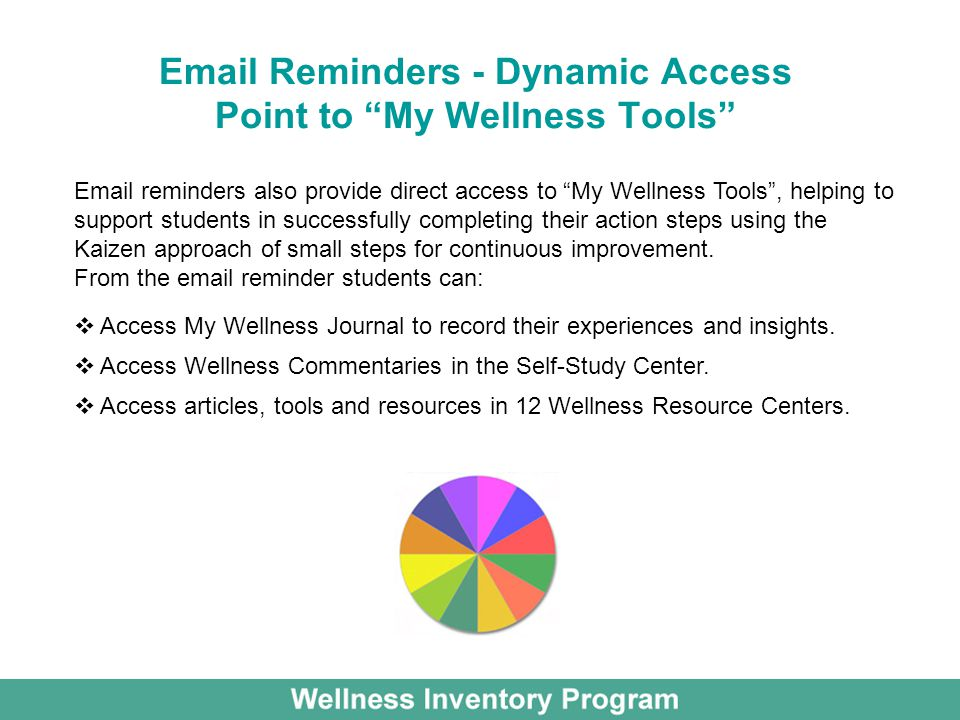 Email Reminders - Dynamic Access Point to My Wellness Tools