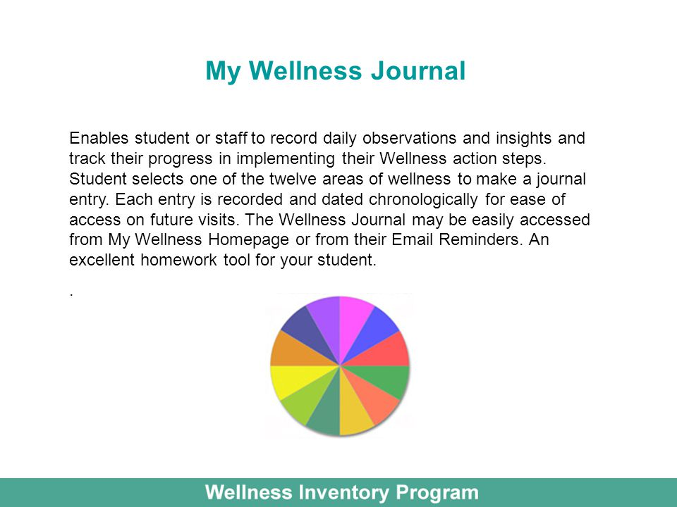 My Wellness Journal