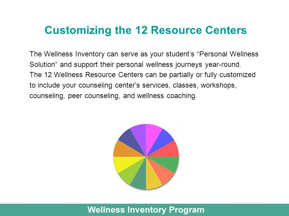 Customizing the 12 Resource Centers