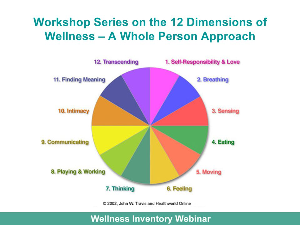 Workshop Series on the 12 Dimensions of Wellness – A Whole Person Approach