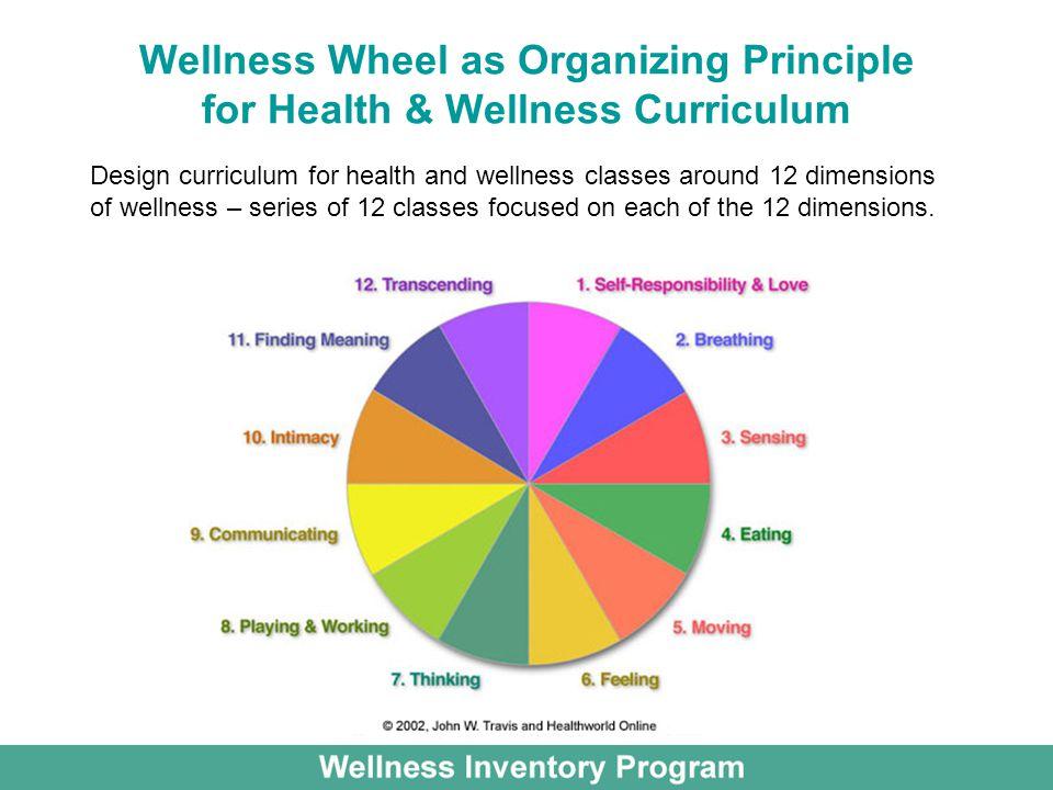 Wellness Wheel as Organizing Principle for Health & Wellness Curriculum