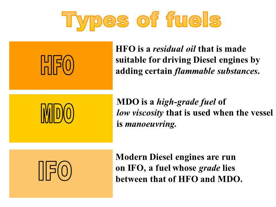 Types of fuels HFO MDO IFO