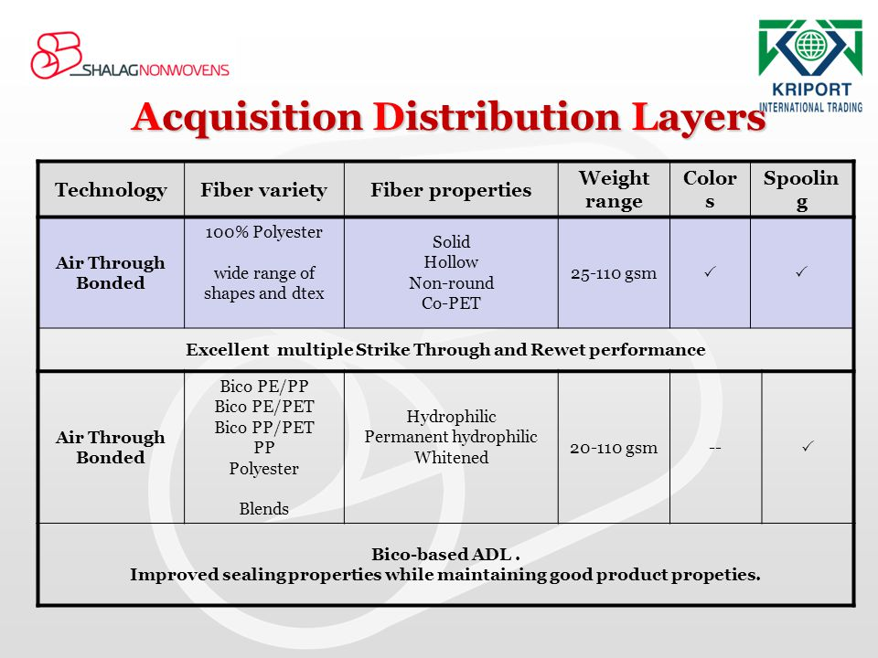 Acquisition Distribution Layers