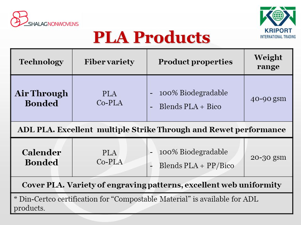 PLA Products Air Through Bonded Calender Bonded Weight range