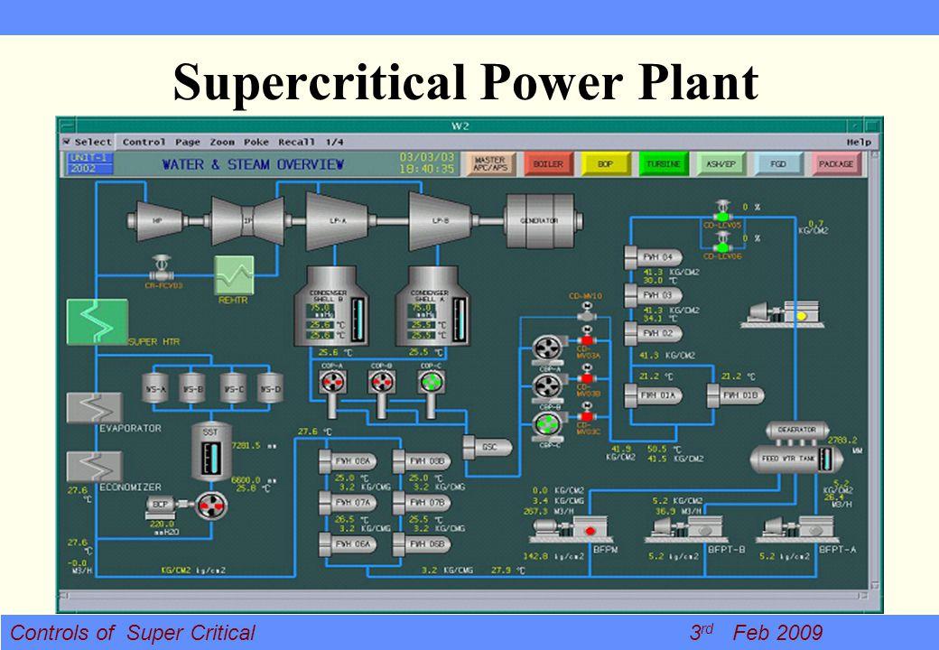 Supercritical Power Plant