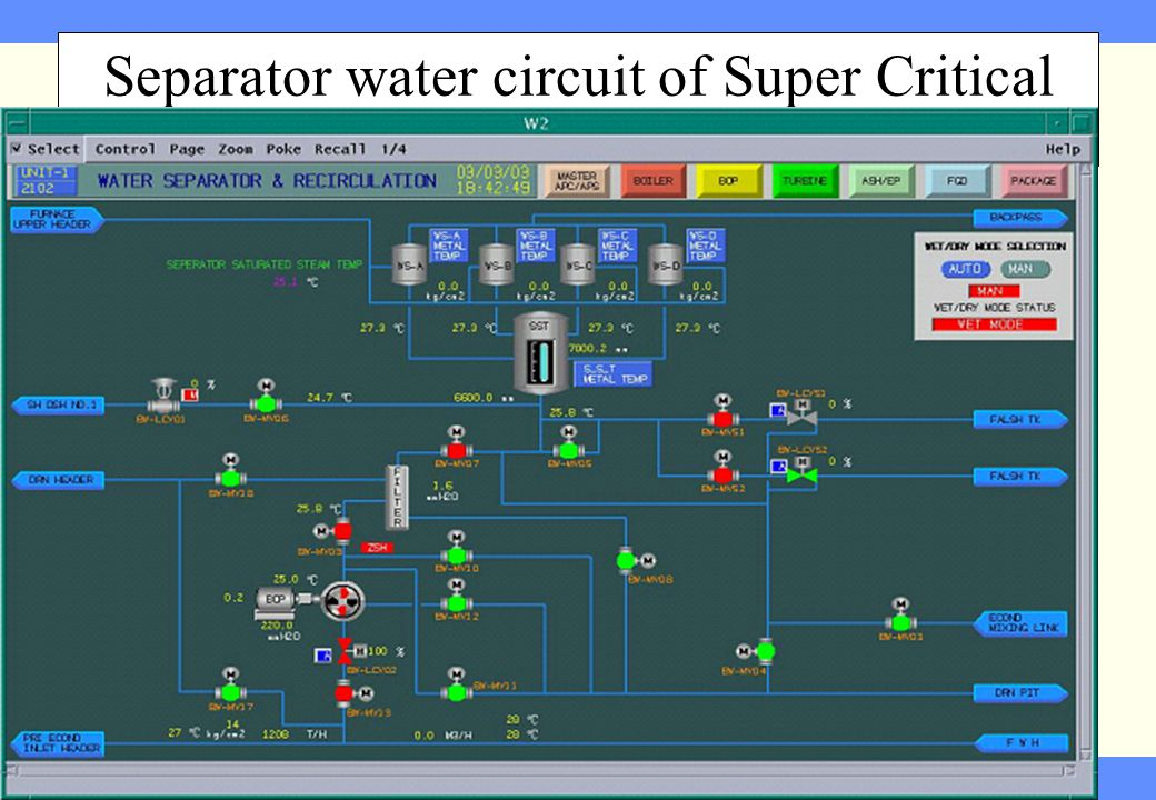 Separator water circuit of Super Critical