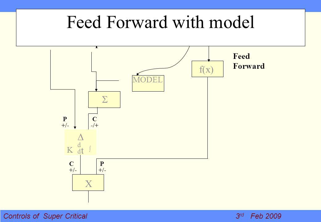 Feed Forward with model