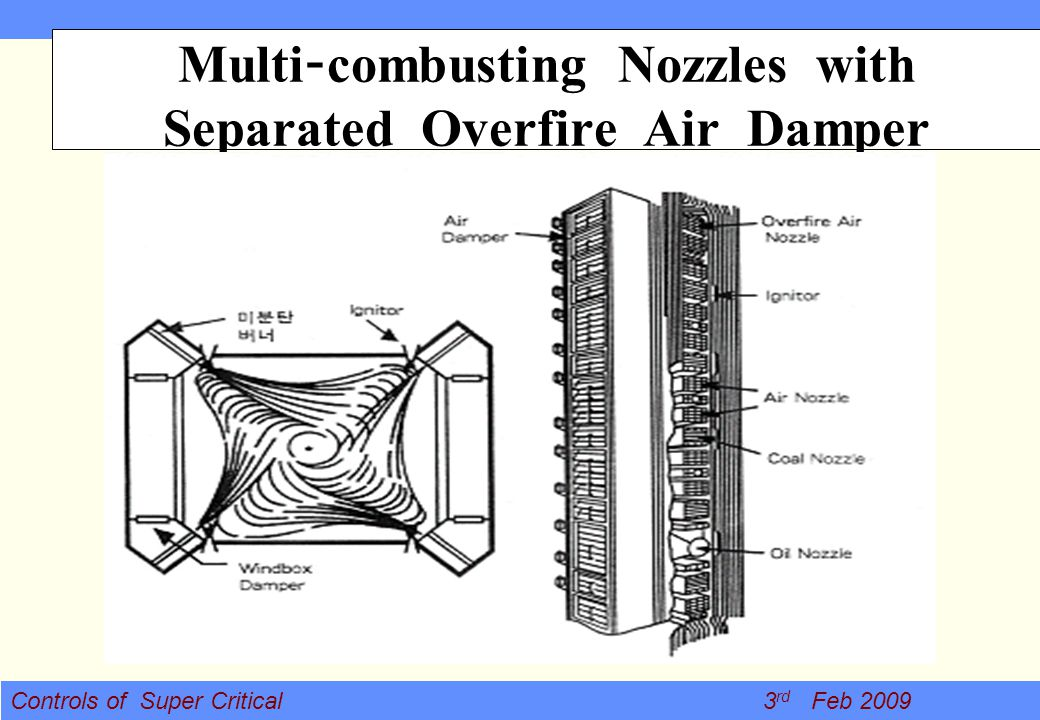 Multi-combusting Nozzles with Separated Overfire Air Damper