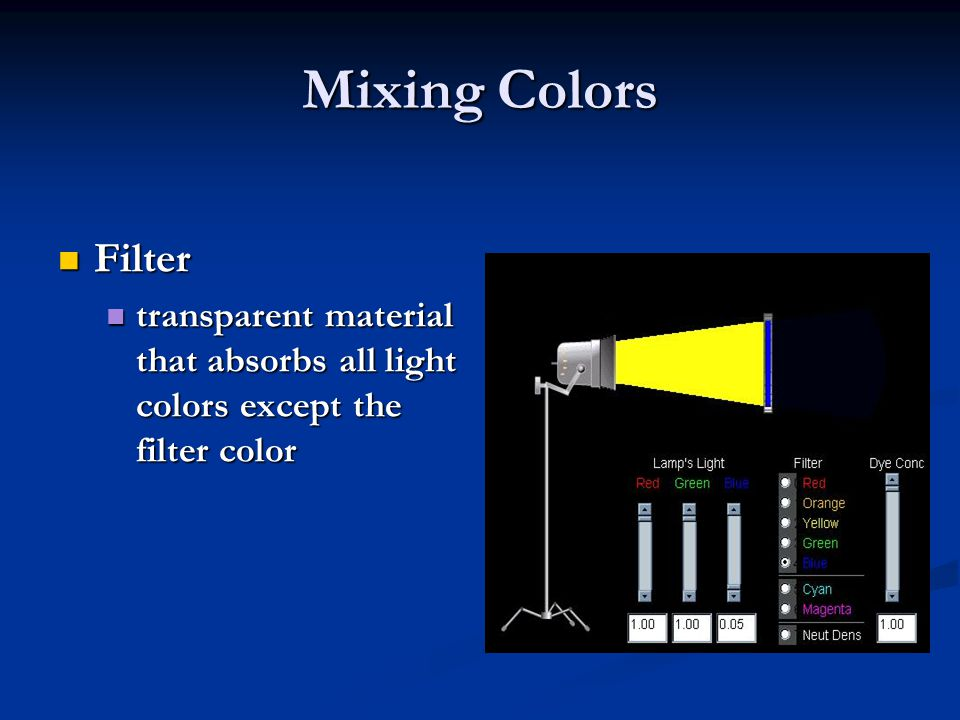 Mixing Colors Filter transparent material that absorbs all light colors except the filter color