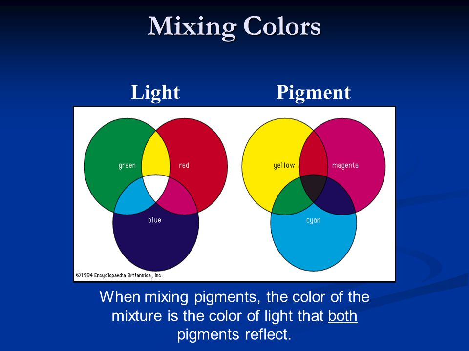 Mixing Colors Light Pigment
