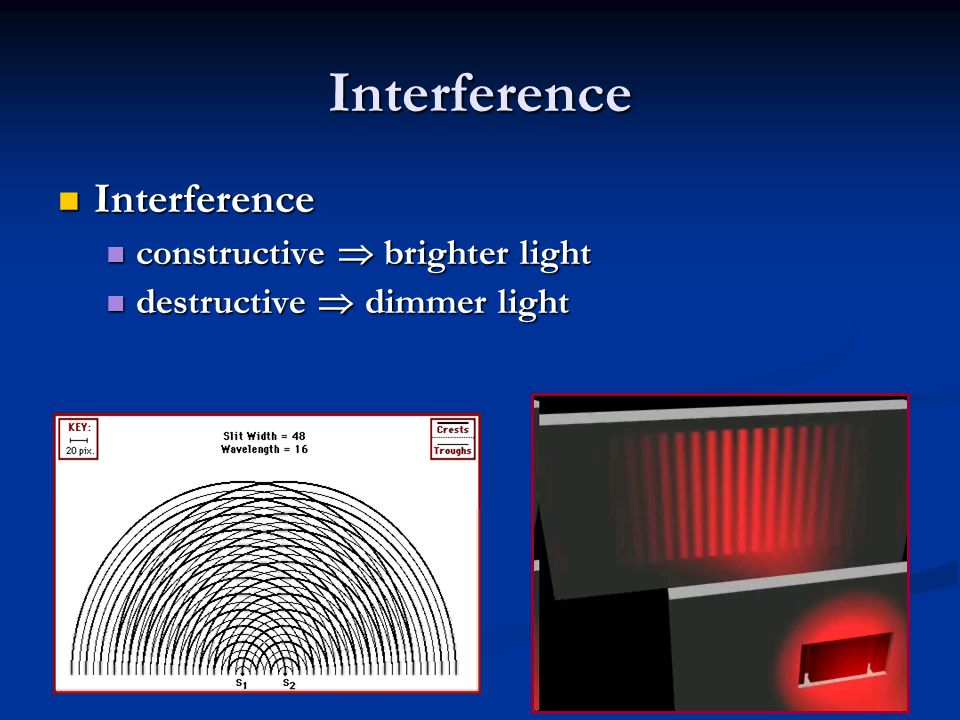 Interference Interference constructive  brighter light
