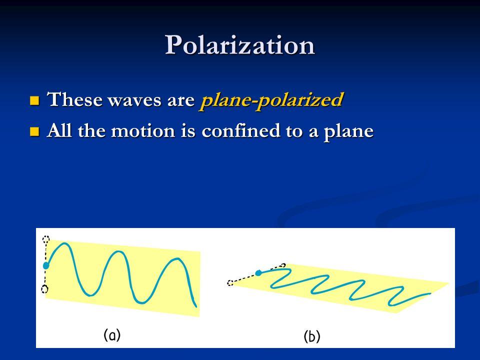 Polarization These waves are plane-polarized