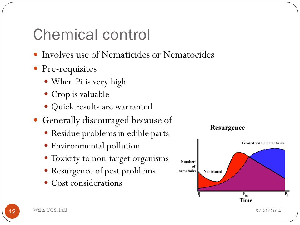 Chemical control Involves use of Nematicides or Nematocides