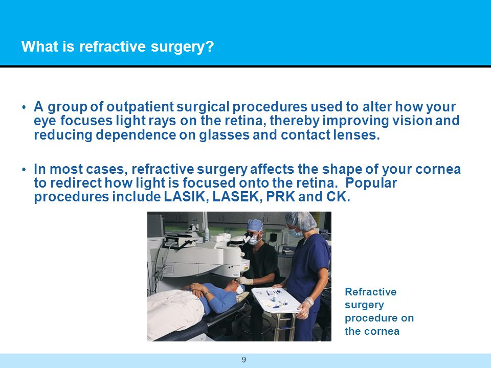 What is refractive surgery
