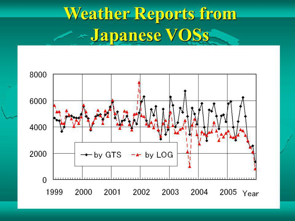 Weather Reports from Japanese VOSs