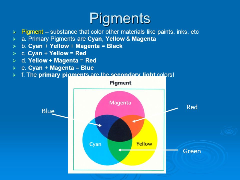 Pigments Pigment – substance that color other materials like paints, inks, etc. a. Primary Pigments are Cyan, Yellow & Magenta.