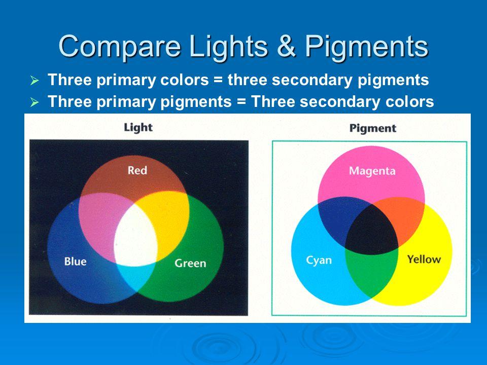 Compare Lights & Pigments