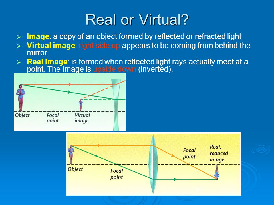 Real or Virtual Image: a copy of an object formed by reflected or refracted light.