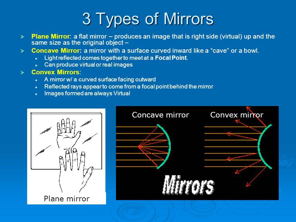 3 Types of Mirrors Concave mirror Convex mirror Plane mirror
