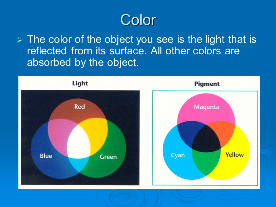 Color The color of the object you see is the light that is reflected from its surface.