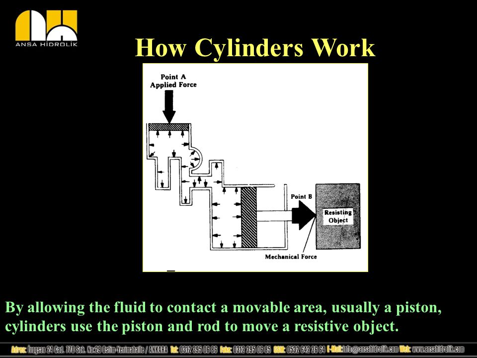How Cylinders Work By allowing the fluid to contact a movable area, usually a piston, cylinders use the piston and rod to move a resistive object.