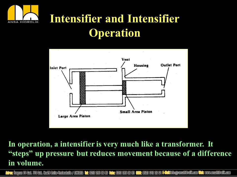 Intensifier and Intensifier Operation