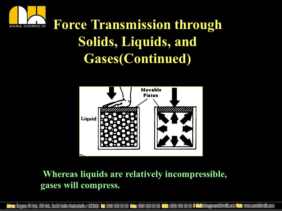 Force Transmission through Solids, Liquids, and Gases(Continued)