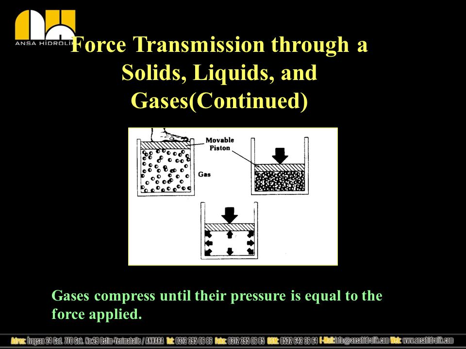 Force Transmission through a Solids, Liquids, and Gases(Continued)
