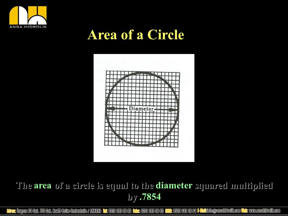 Area of a Circle The area of a circle is equal to the diameter squared multiplied by .7854