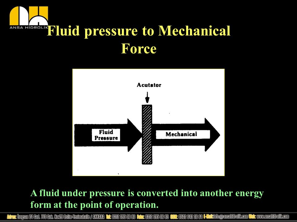 Fluid pressure to Mechanical Force