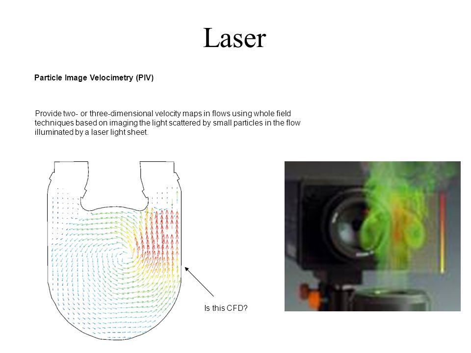Laser Particle Image Velocimetry (PIV)