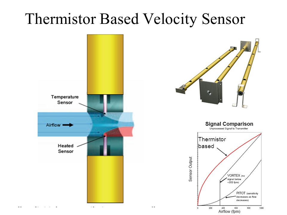 Thermistor Based Velocity Sensor