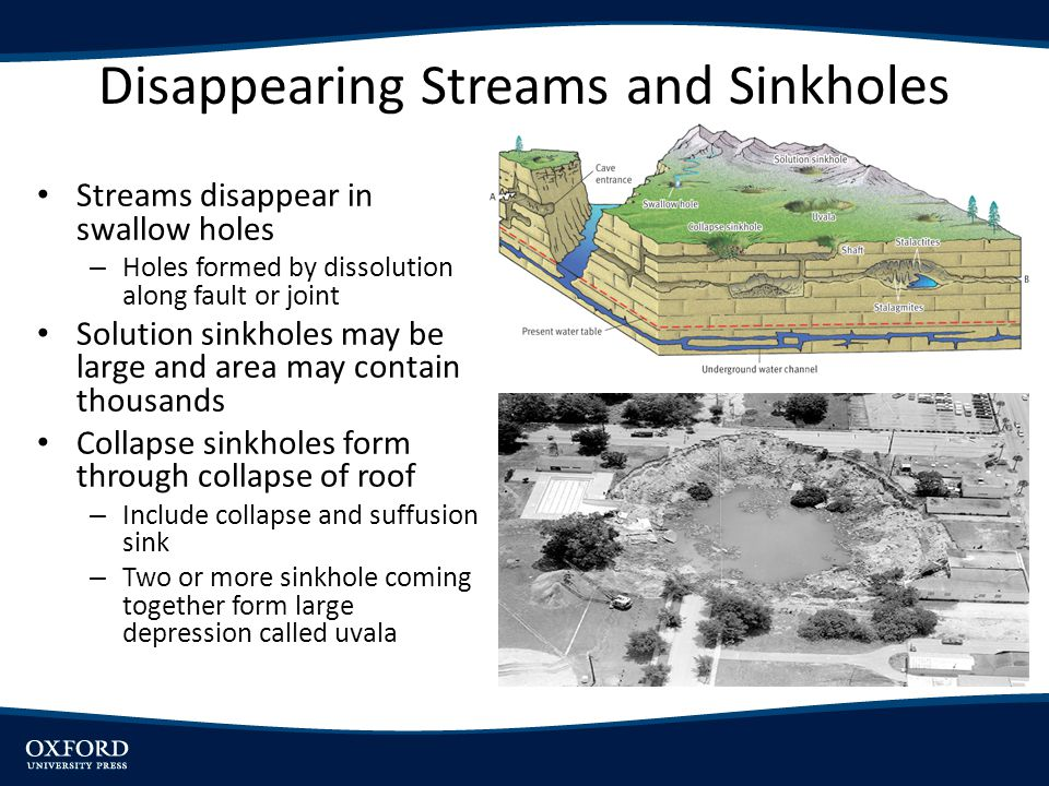 Disappearing Streams and Sinkholes