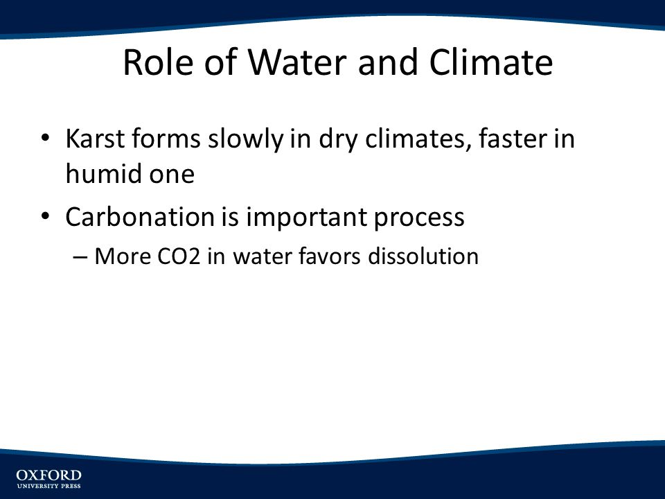 Role of Water and Climate