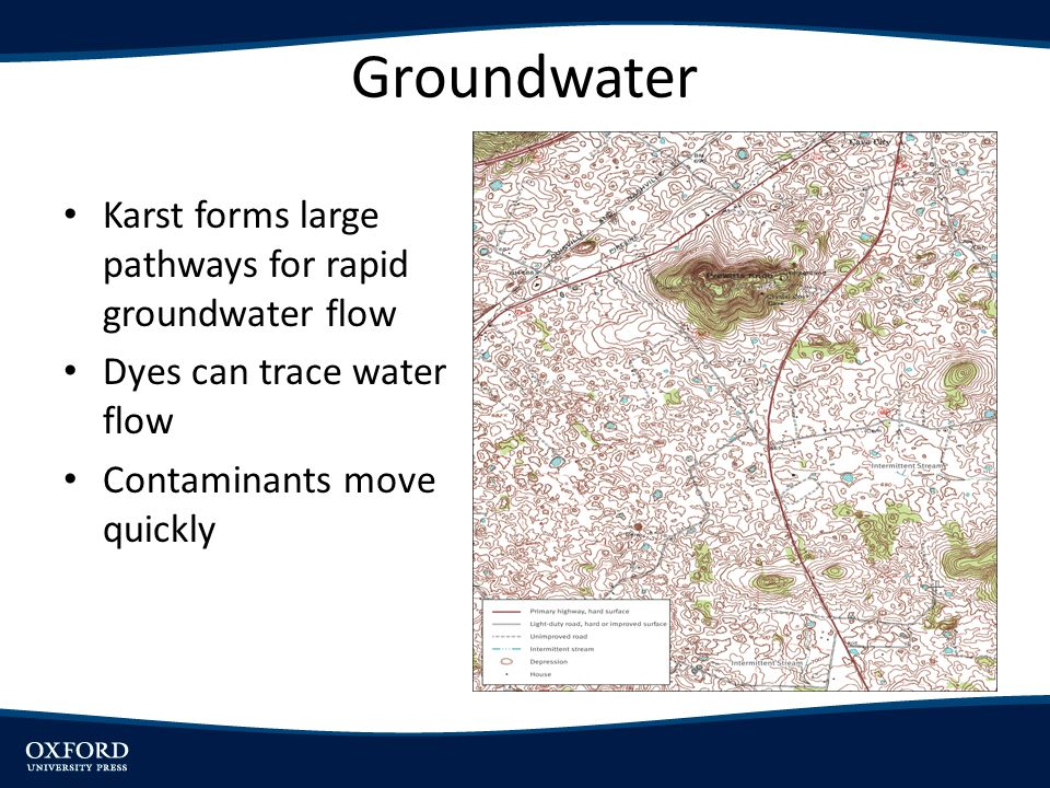 Groundwater Karst forms large pathways for rapid groundwater flow