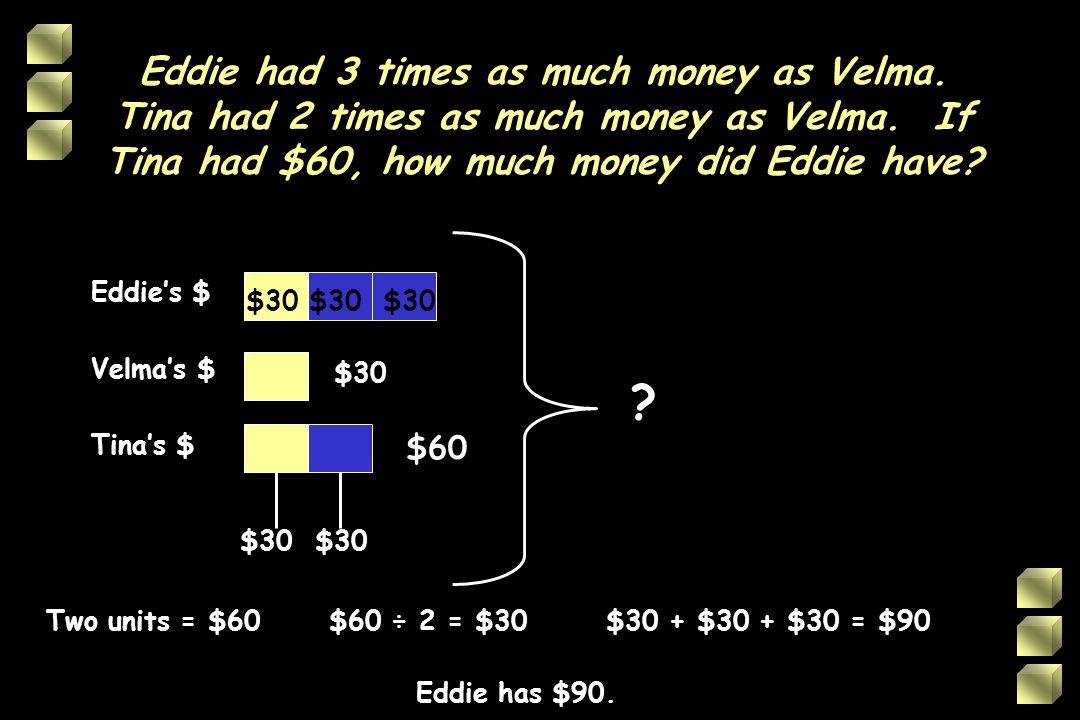 Eddie had 3 times as much money as Velma